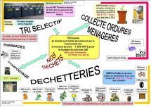 Biotop [006] : gestion des déchets